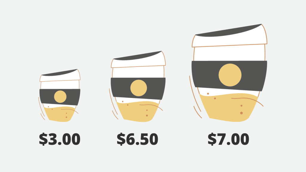 Gym product Pricing Strategy